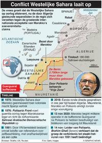 MILITARY: Conflict Westelijke Sahara laait op infographic