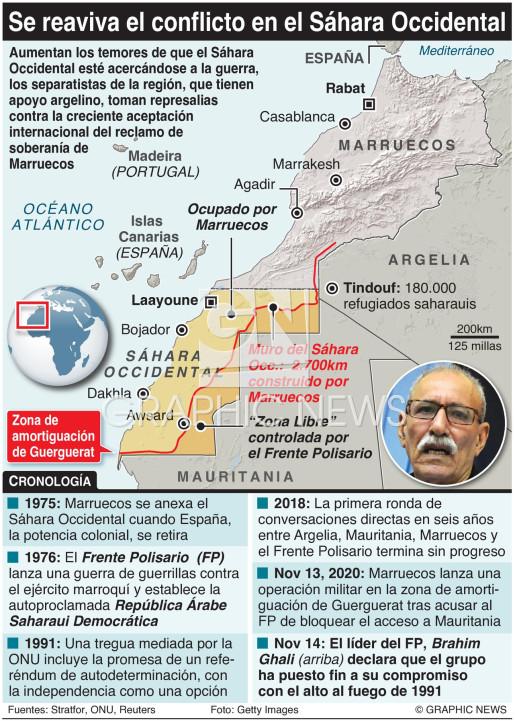 Se reaviva el conflicto en el Sáhara Occidental  infographic