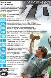 SOCCER: Maradona en números infographic