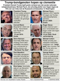 POLITIEK: Presidentiële gratie team Trump infographic