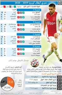 كرة قدم: دوري أبطال أوروبا - الجولة الخامسة - 1 كانون الأول infographic