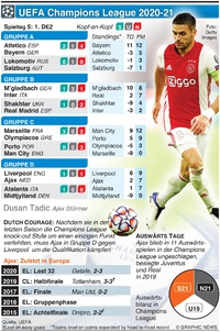 FUSSBALL: UEFA Champions League Day 5, Dienstag 1. Dez infographic