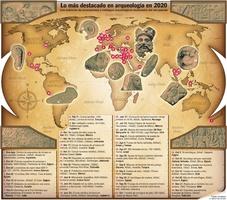 FIN DE AÑO: Lo destacado en arqueología 2020 infographic