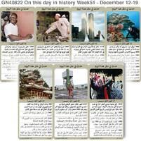 تاريخ:حدث في مثل هذا اليوم - 13 - 19 كانون الأول - الأسبوع 51 infographic