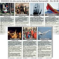 HISTORIA: Un día como hoy Diciembre 20-26, 2020 (semana 52) infographic
