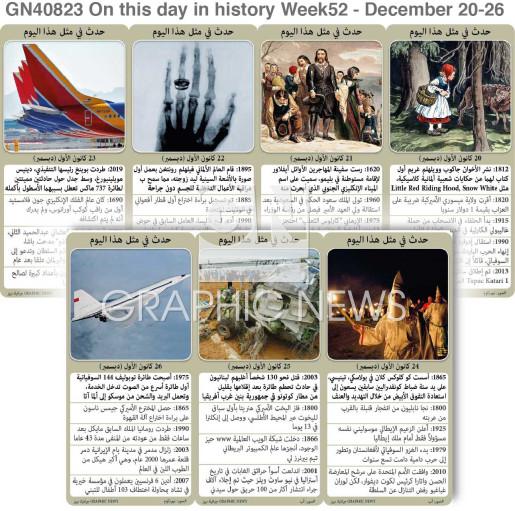 حدث في مثل هذا اليوم - 20 - 26  كانون الأول - الأسبوع 52 infographic