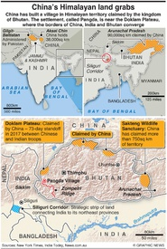 INDIA: China Himalayan land grabs infographic