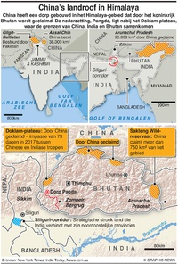 INDIA: China's landroof in Himalaya infographic