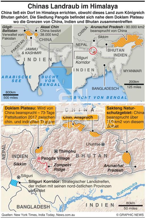 Chinas Landraub im Himalaya  infographic