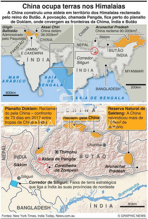 China ocupa terras nos Himalaias infographic
