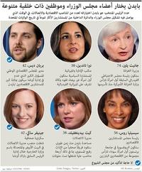 سياسة:بايدن يختار أعضاء مجلس الوزراء وموظفين ذات خلفية متنوعة infographic