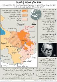 صراع: الوضع في منطقة ناغورنو كاراباخ infographic