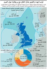 أعمال: فرنسا تهدد بالفيتو بشأن اتفاق مع بريطانيا حول الصيد infographic