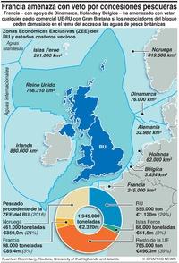 NEGOCIOS: Amenaza de veto francesa a pacto comercial UE-RU  trade veto threat infographic