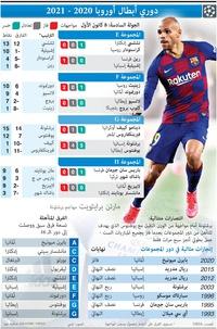 كرة قدم: دوري أبطال أوروبا 2020 - 2021 - الجولة 6 - الثلاثاء  8 كانون الأول infographic