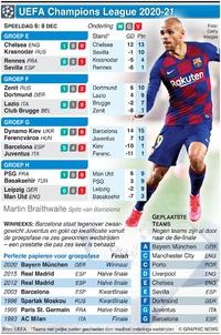 VOETBAL: UEFA Champions League Dag 6, dinsdag 8 dec infographic