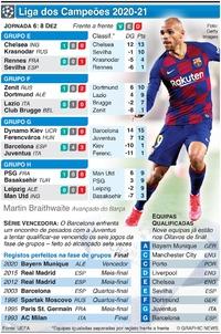 FUTEBOL: Liga dos Campeões, Jornada 6, Terça-feira, 8 Dez infographic