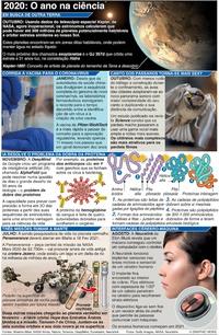 FIM DE ANO: Feitos científicos em 2020 infographic