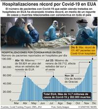SALUD: Repunte en casos de Covid-19 en EUA infographic