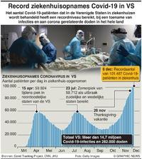 GEZONDHEID: Toename Covid-19-infecties VS infographic