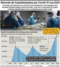 SAÚDE: Aumento de casos de Covid-19 nos EUA infographic