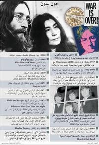 بطاقة تعريف:40 عاماً على مقتل جون لينون infographic