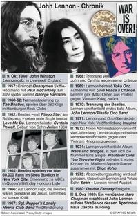 MENSCHEN: John Lennon factfile infographic