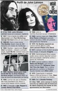 SOCIEDADE: Perfil de John Lennon infographic
