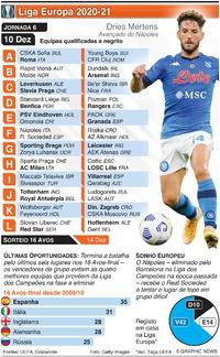 FUTEBOL: Liga Europa, Jornada 6, Quinta-feira, 10 Dez infographic