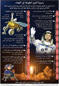 فضاء: مسيرة الصين الطويلة إلى الفضاء infographic
