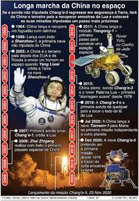 ESPAÇO: Marcos na exploração espacial chinesa infographic