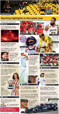 YEAR END: International sports review of 2020 (1) infographic