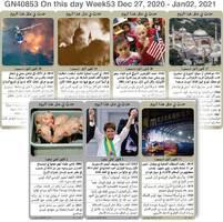 تاريخ: حدث في مثل هذا اليوم - 27 كانون الأول - 2 كانون الثاني - الأسبوع 53 infographic