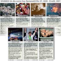 HISTORIA: Un día como hoy Diciembre 27, 2020 - Enero 02, 2021 (semana 53) infographic