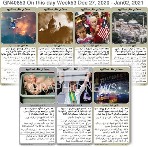 حدث في مثل هذا اليوم - 27 كانون الأول - 2 كانون الثاني - الأسبوع 53 infographic