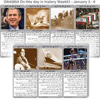تاريخ: حدث في مثل هذا اليوم - 3 - 9 كانون الثاني - الأسبوع 1 infographic