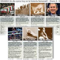 HISTORIA: Un día como hoy Enero 03-09, 2021 (semana 01) infographic