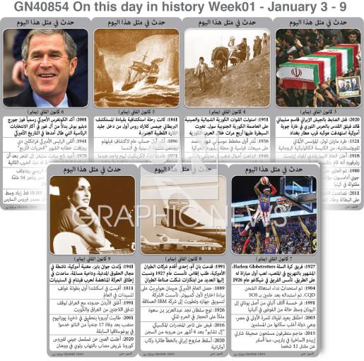 حدث في مثل هذا اليوم - 3 - 9 كانون الثاني - الأسبوع 1 infographic