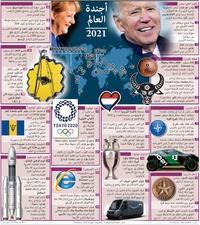 نهاية العام: نظرة على الأحداث المتوقعة في العام2021 infographic