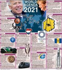 YEAR END: Vorschau auf 2021 infographic
