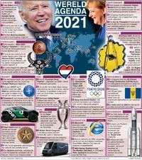 EINDE_JAAR: Vooruitblik 2021 infographic