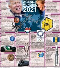 FIM DE ANO: Antevisão de 2021 infographic