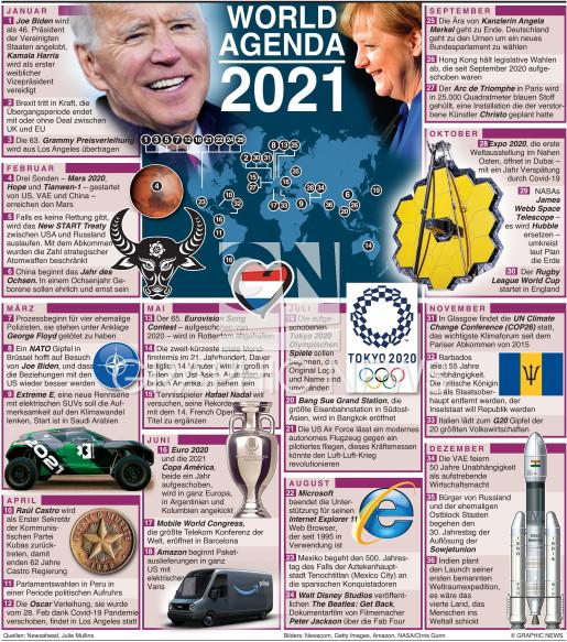 Vorschau auf 2021 infographic