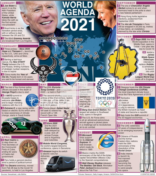 Preview 2021 infographic