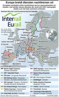TRANSPORT: Europa breidt diensten nachttreinen uit infographic