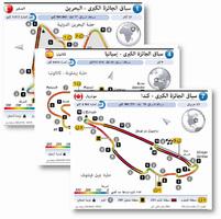 F1: Grand Prix circuits 2021 (R1-R8) (3) infographic