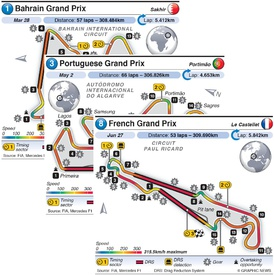F1: Grand Prix circuits 2021 (R1-R8) (2) infographic