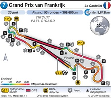 FOR TRANSLATION F1: Grand Prix circuits 2021 (R1-R8) infographic