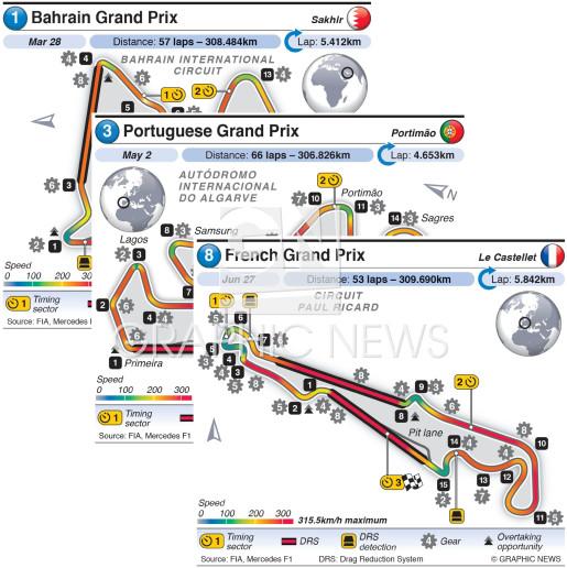 Grand Prix circuits 2021 (R1-R8) (4) infographic
