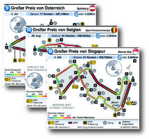 F1: Grand Prix circuits 2021 (R9-R16) infographic